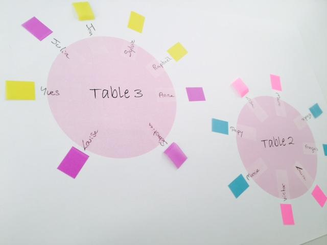 Un plan de table facile et efficace